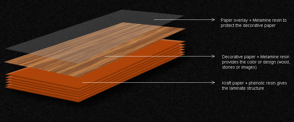 The high pressure decorative laminate from formiline is for High pressure laminate flooring